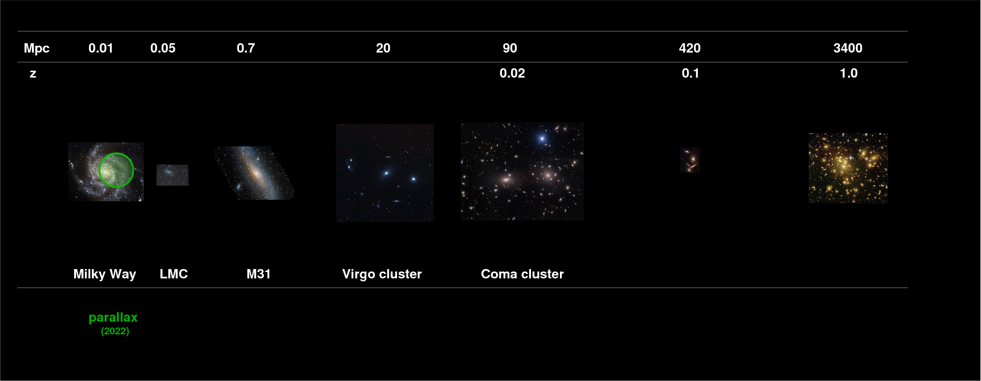 Ordinary stars and hr diagrams pooptronica Choice Image
