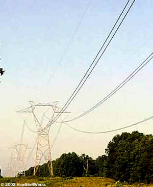Transformers and Long Distance Power Transmission
