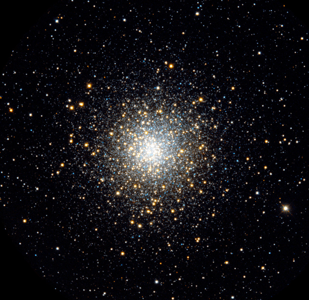Interpreting The Hr Diagram Of Stellar Clusters These Diagrams Called Hertzsprungrussell Or And Others Like This
