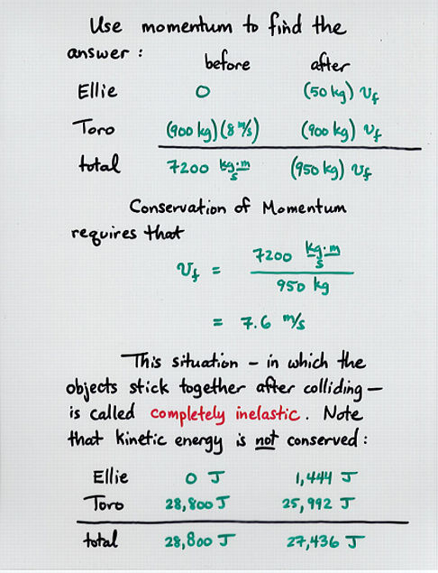 Collisions Elastic And Inelastic