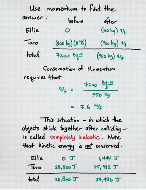 Collisions Elastic And Inelastic