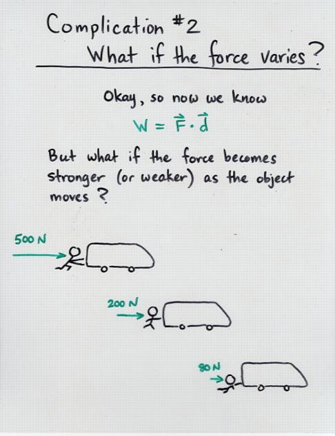 Work by Variable Force, and Spring Force