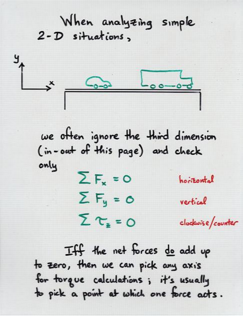 static equilibrium calculator