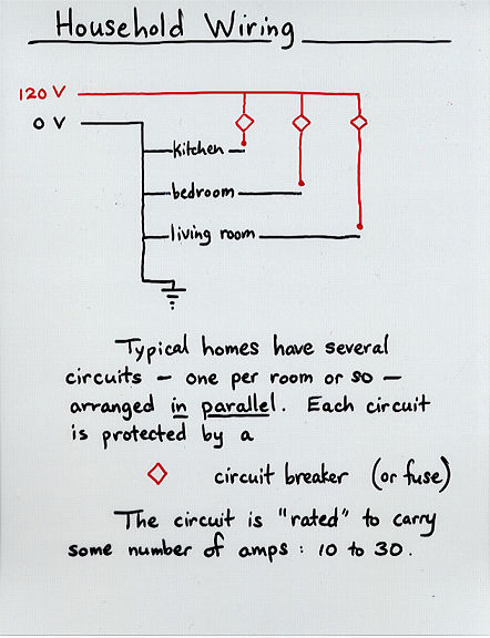 Phenomenal Rc Circuits And Household Wiring Wiring Digital Resources Funapmognl
