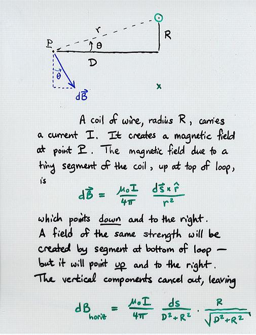 Energy D In A Solenoid Equation Energy Etfs