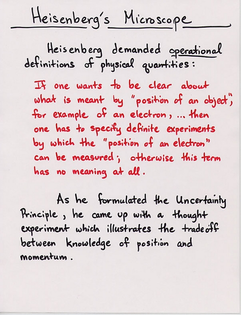 """He came up with a """"thought experiment"""" which ... Werner Heisenberg Uncertainty Principle Experiment"""