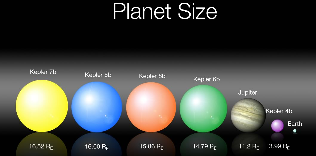 size of planet neptune - photo #26