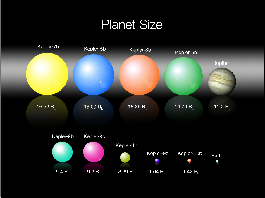 what do all the planets look like - photo #17